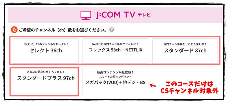 JCOM TVで契約できる各プラン